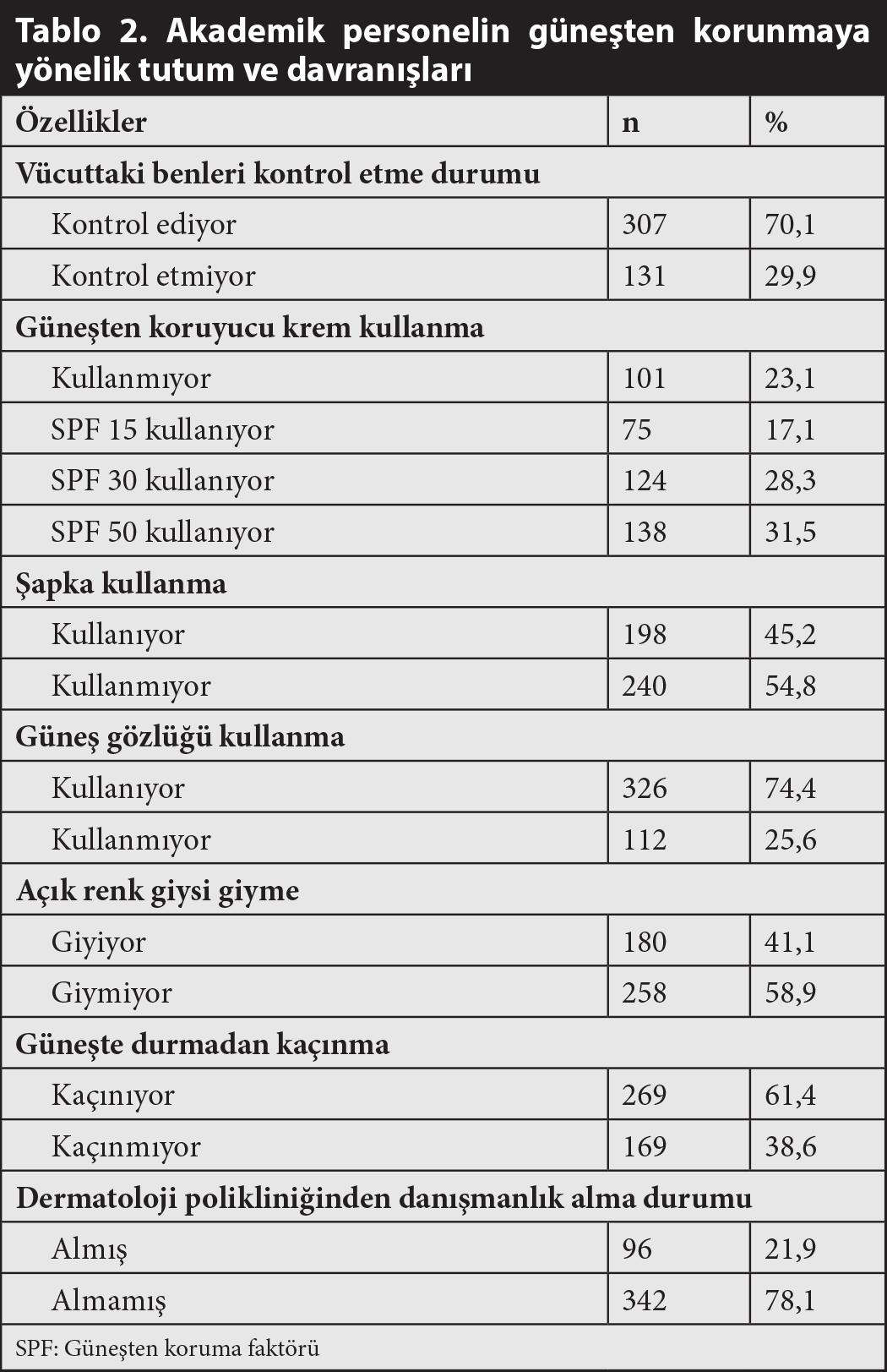 Durulama - klorheksidin 52