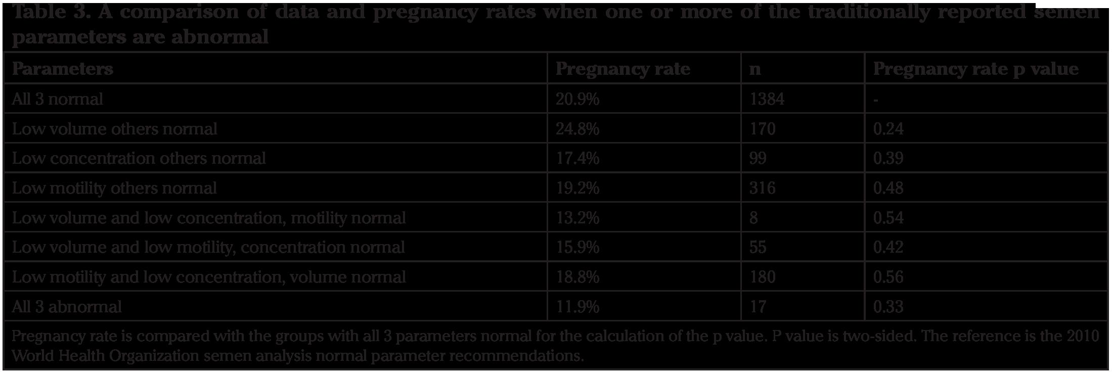 Journal of the Turkish-German Gynecological Association