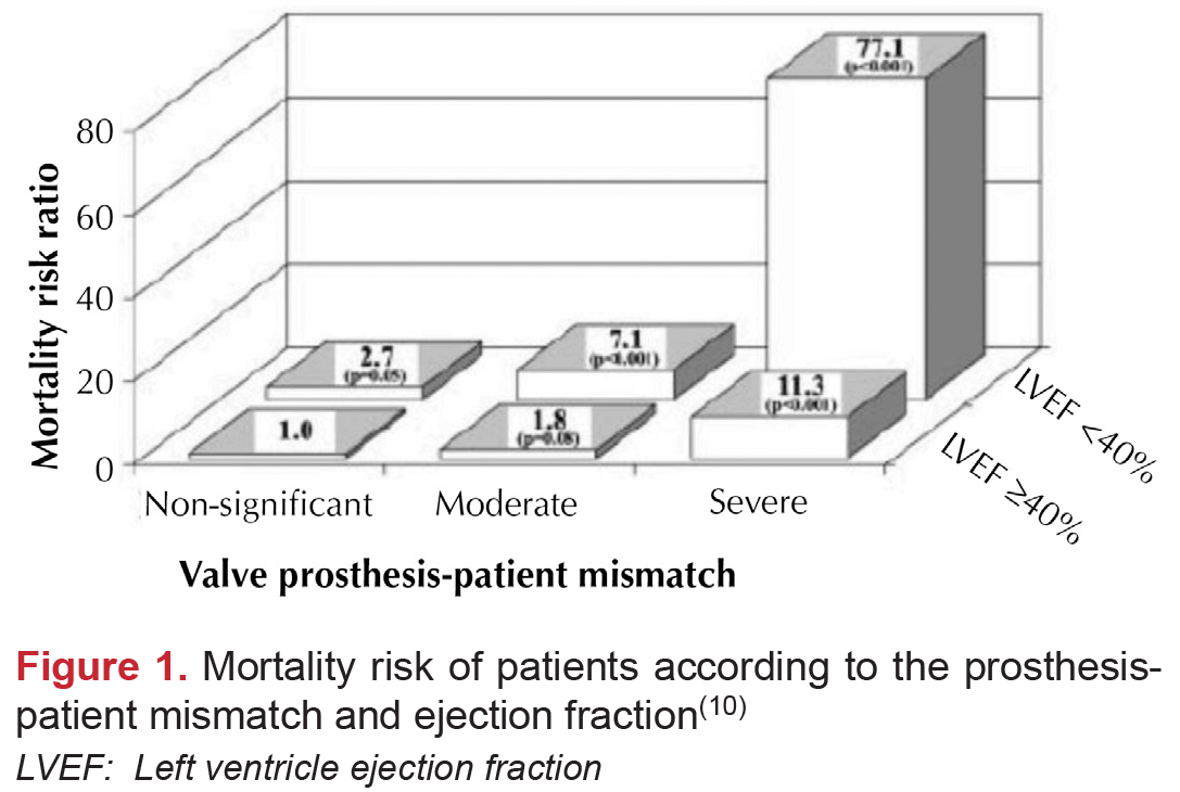 e-Journal of Cardiovascular Medicine