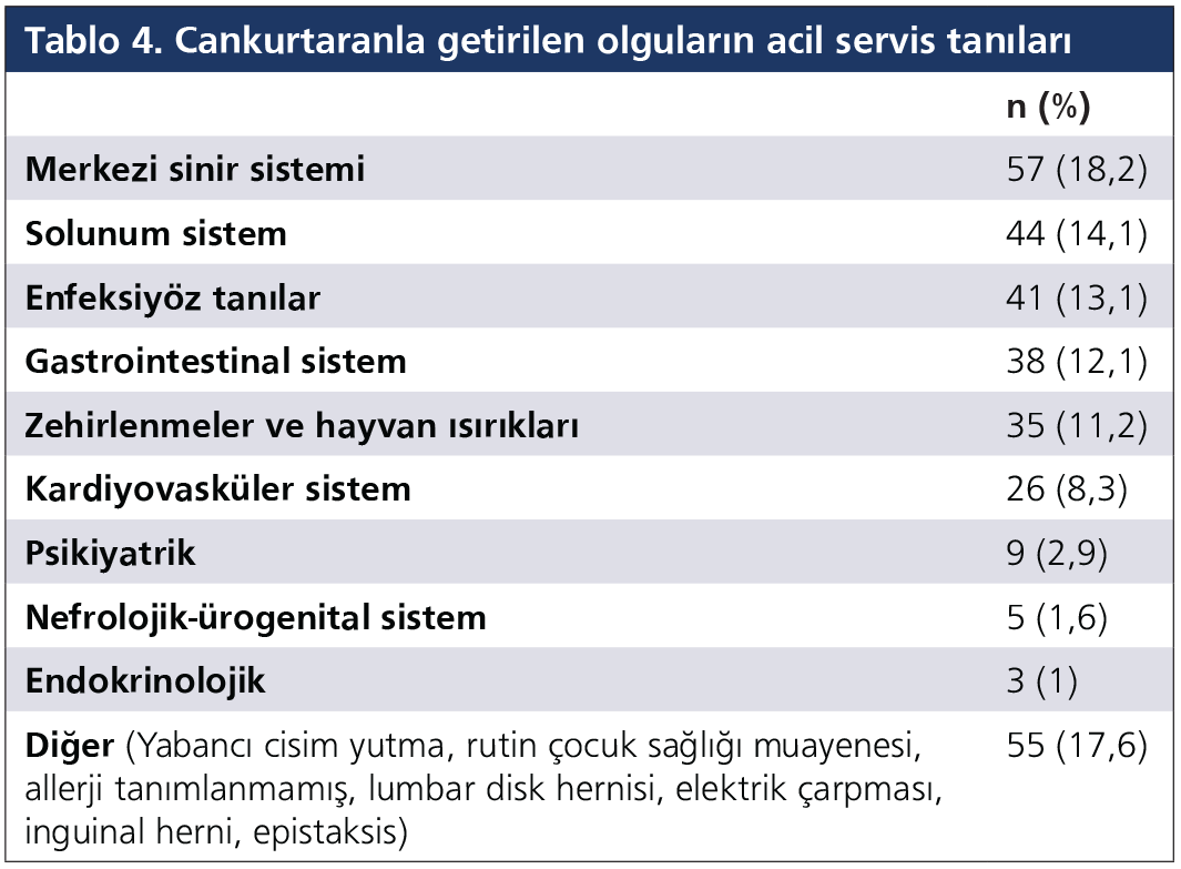 principii de funcționare a centrelor de tranzacționare)